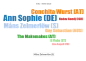ESC 2015 Word Cloud