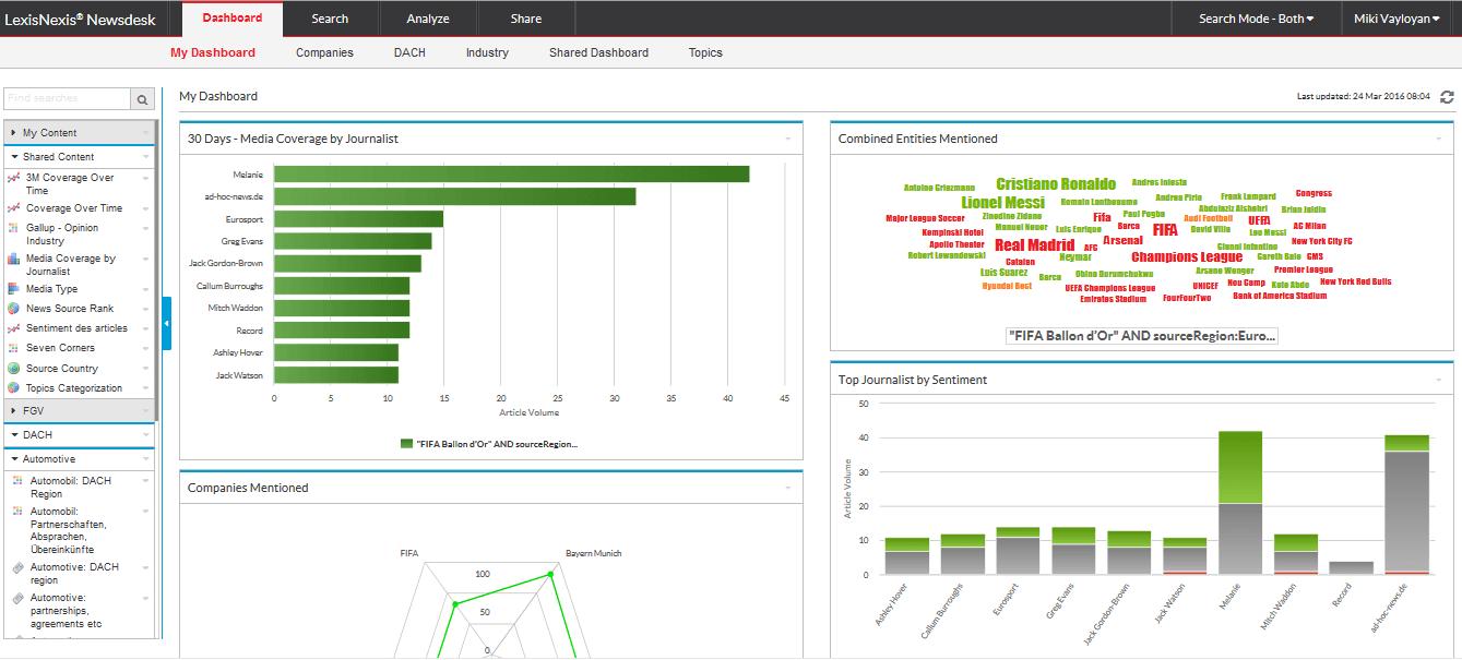Grafik zum Medienbeobachtungs-Tool Newsdesk