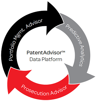 PatentAdvisor Data Platform