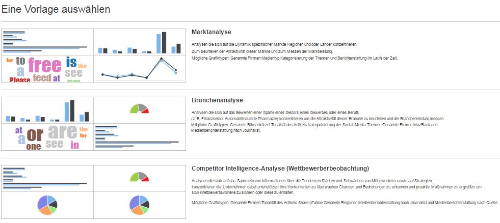 Wettbewerber analysieren
