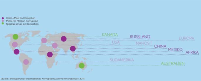 Weltkarte Korruptions-Wahrnehmungswert