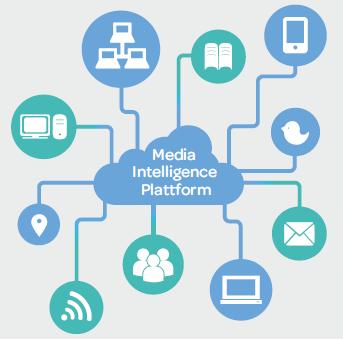 Media Intelligence Plattform